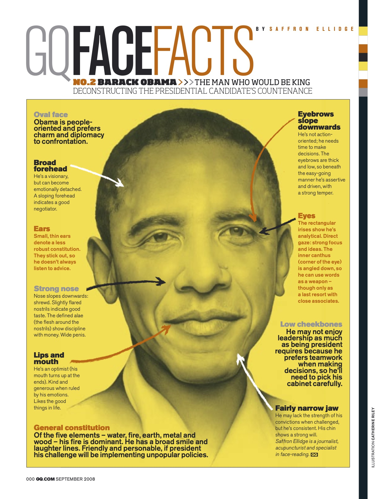 Face reading of Barack Obama in GQ